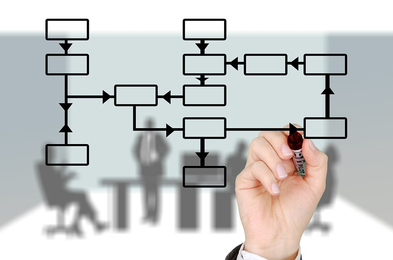 新成トラストが教える、投資用不動産を購入するまでの流れ